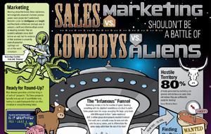 sales oriented marketing