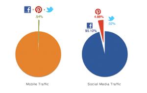 the_difference_between_social_media_marketing___social_media_sales