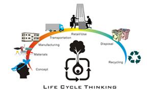 merchandising supplies supply chain