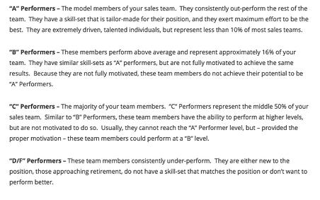 employee ranking performance ranking system