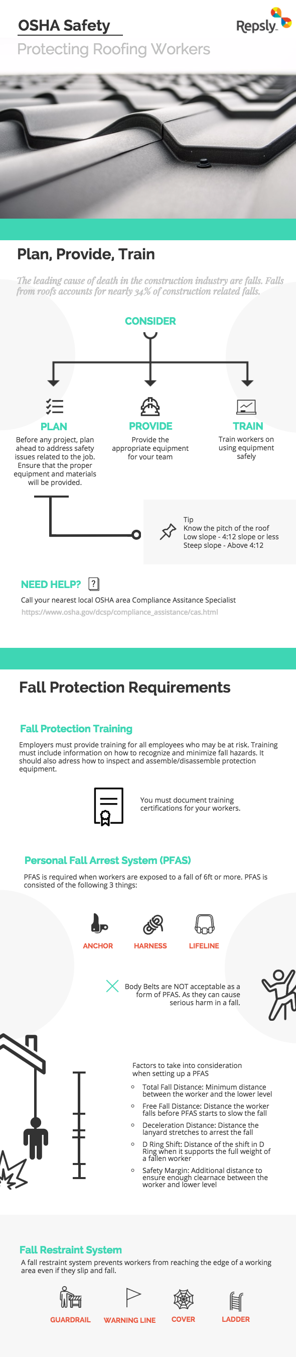 Osha Roof Safety Protecting Workers Infographic