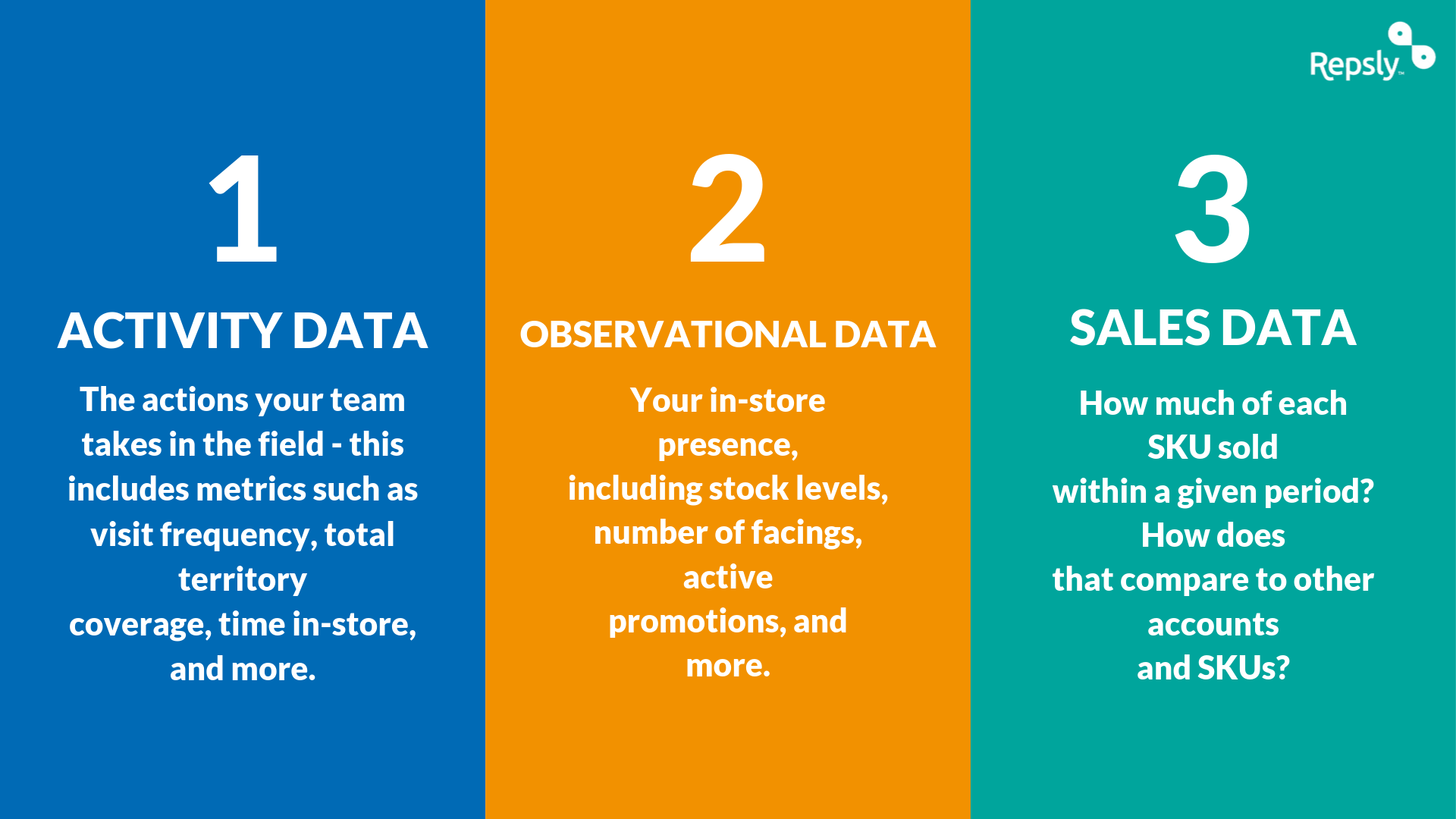 3 Types of CPG Data