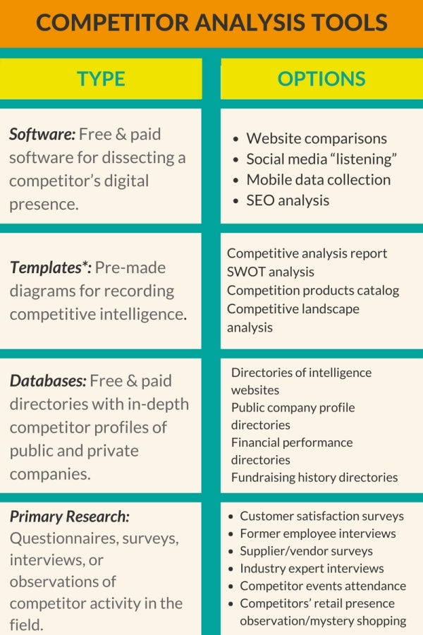 Optimized COMPETITOR ANALYSIS TOOLS (1).png