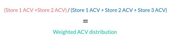 ACV formula