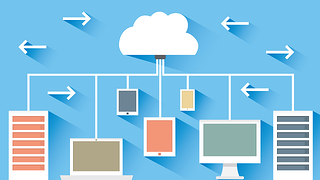 convergence of social, mobile, data, and cloud