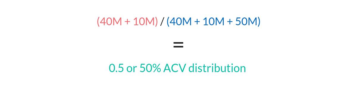 Copy of ACV formula