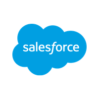Repsly Salesforce Integration