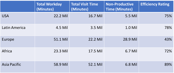 Mobile_Worker_Global_Activity_Report_Table_1.png