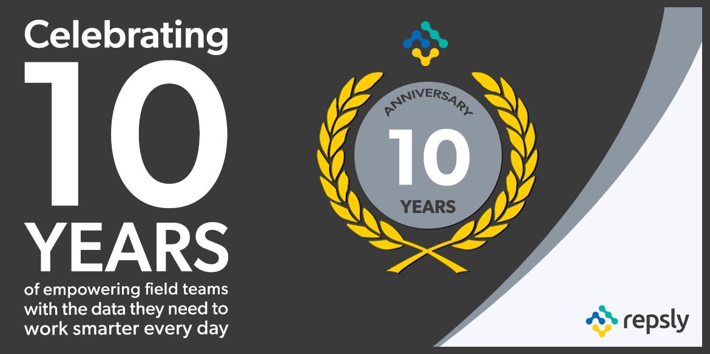 Repsly 10th Anniversary Graphic_3