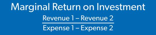 marginal return on investment