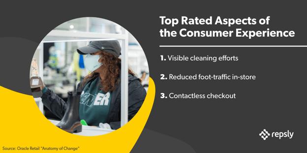 retail execution statistic 2