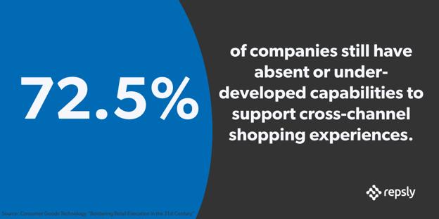 retail execution statistic 4