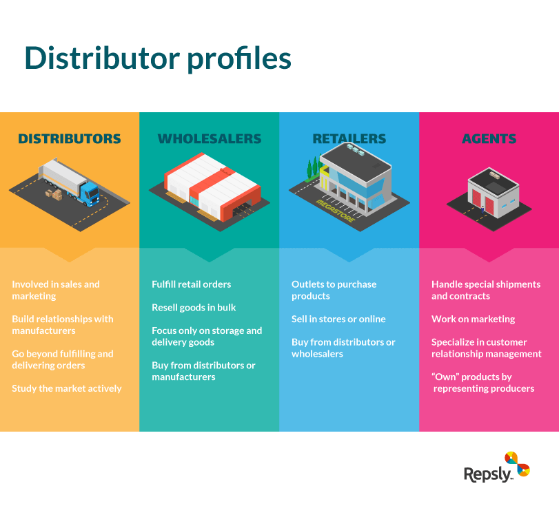 Not all distributors are the same.