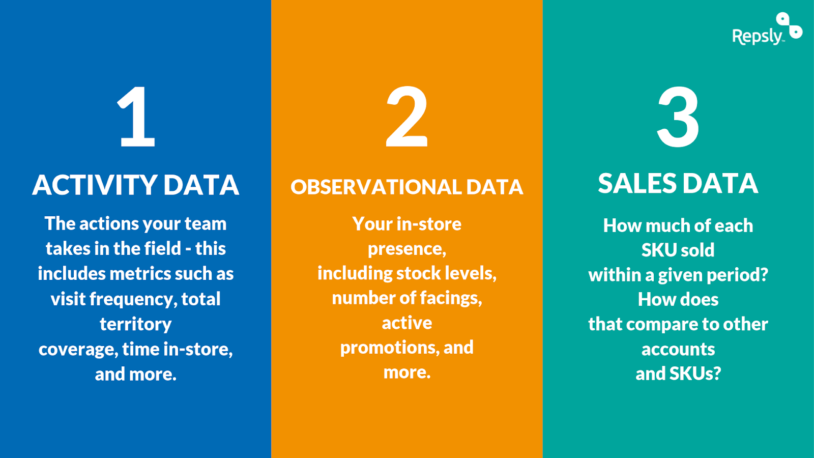 3 Types of Data