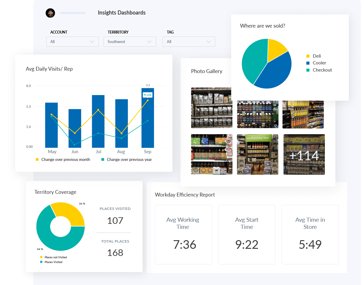 Insights Dashboards Sales