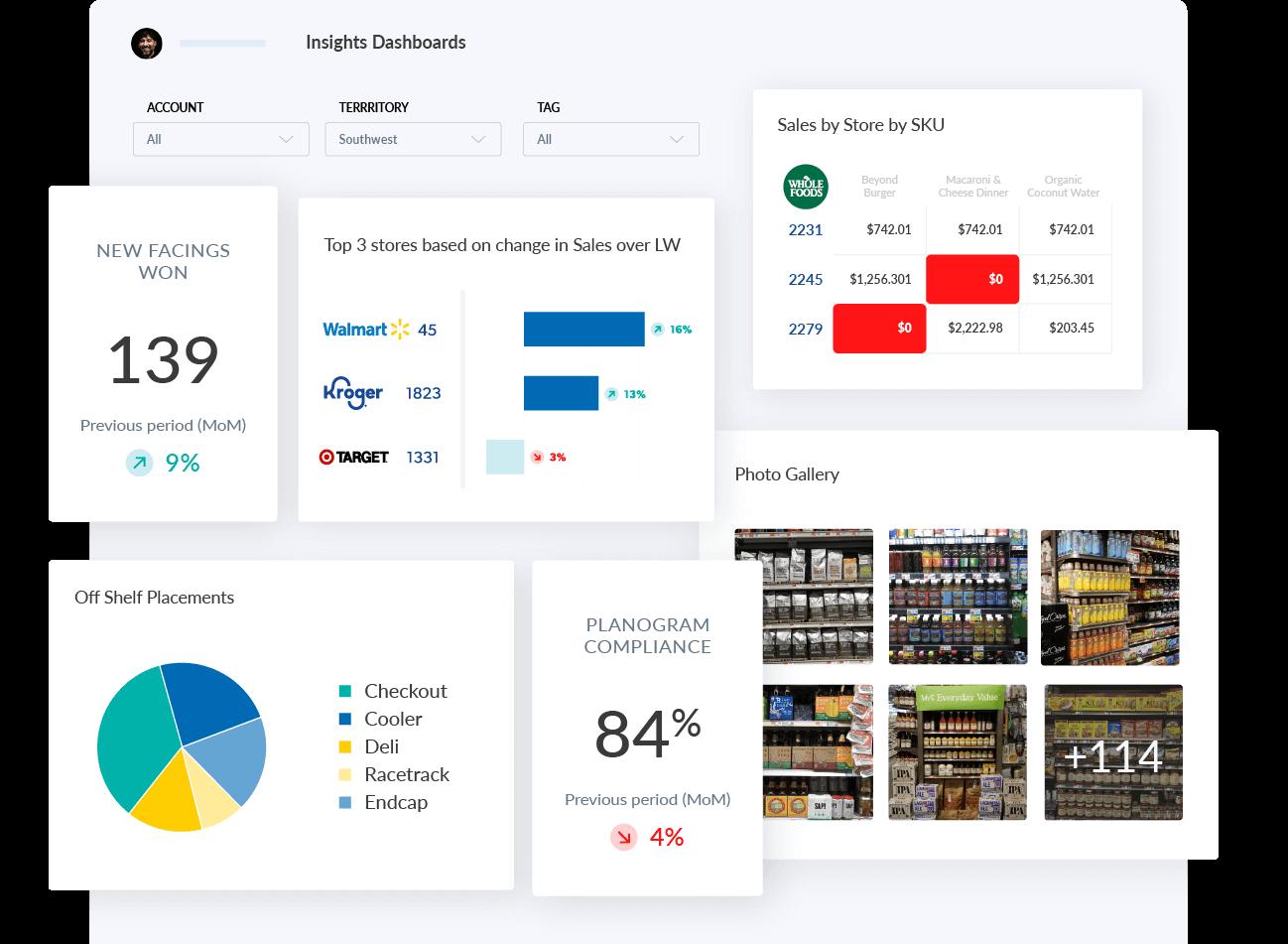 Merchandising Insights Dashboards